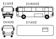 【具体例2】バス
